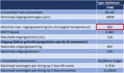 Welke SolarEdge optimizer kan ik gebruiken met mijn zonnepaneel? 2