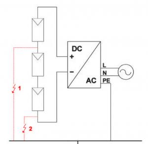 Hoe ontstaat een isolatiefout bij een omvormer en hoe los je dit op?