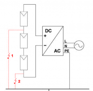 How does an isolation fault occur and how do you resolve it?